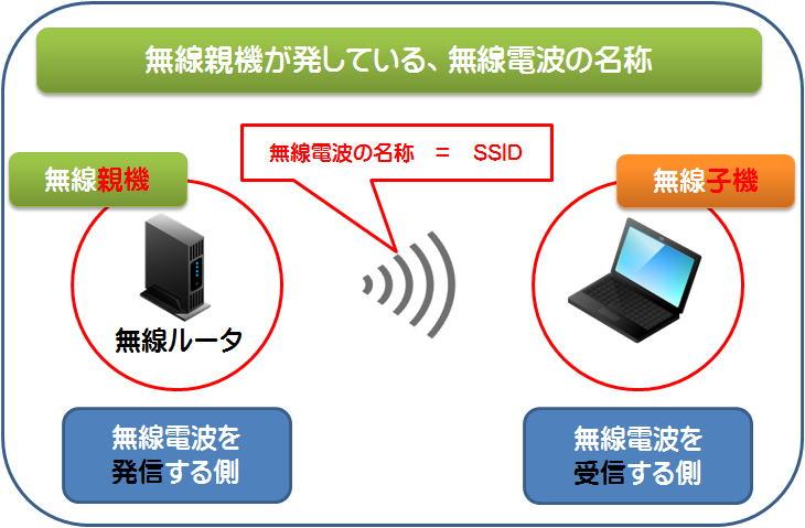 http://www.elecom.co.jp/support/faq/parts/Nwfaq/6443_002.jpg