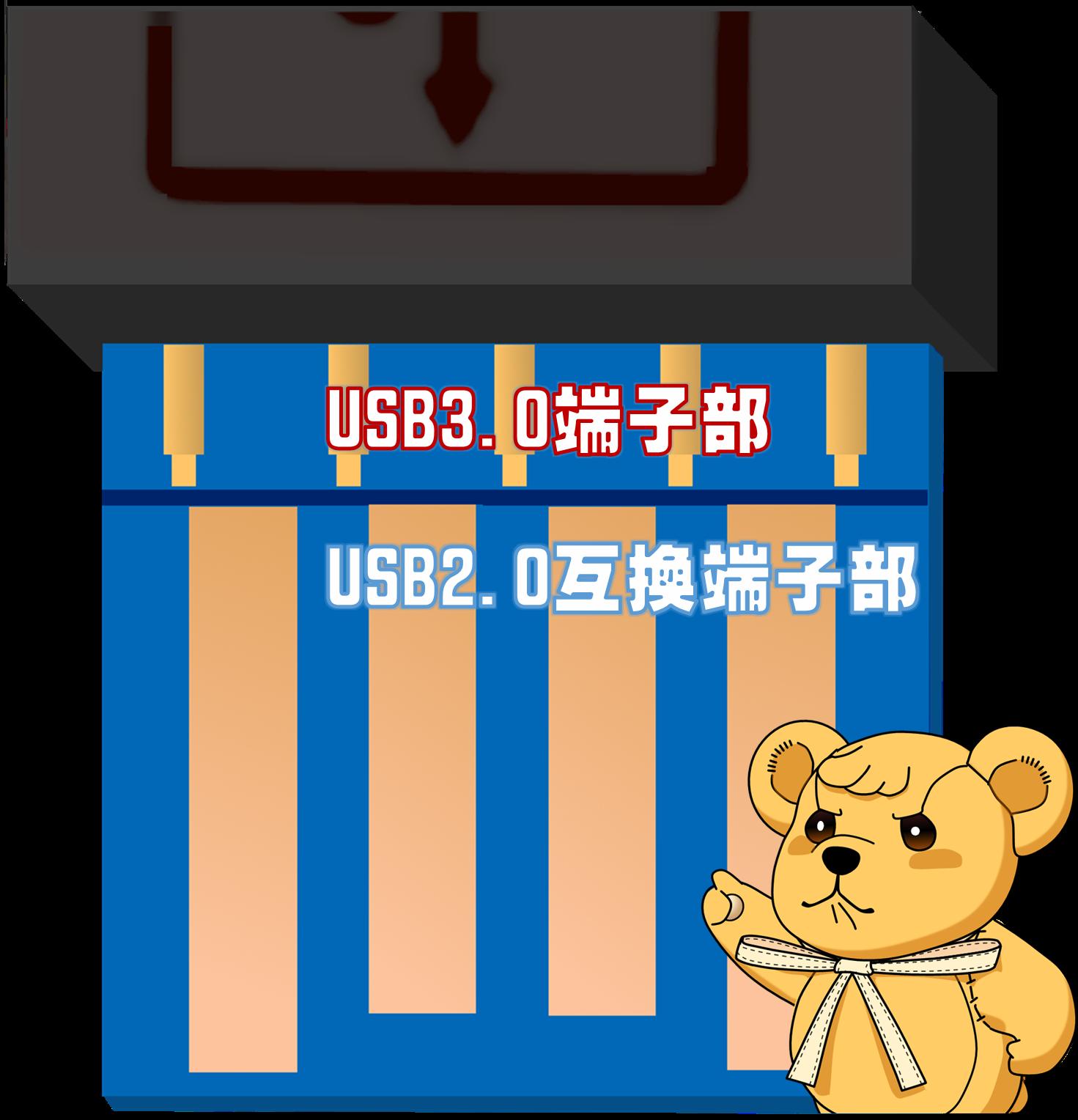 USB3.0がUSB2.0として認識される仕組み図解