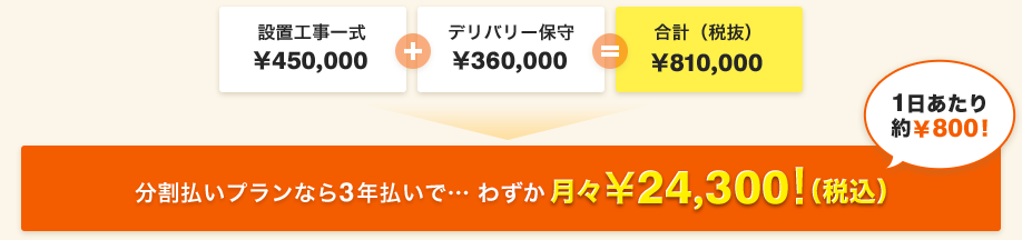 Total setting construction complete set 450,000+ yen delivery maintenance 360,000+ yen (tax-excluded) 810,000 yen payment in installments plan is 3 annual payment…It is 24,300 yen slightly monthly! (tax-included) approximately 800 yen per day!
