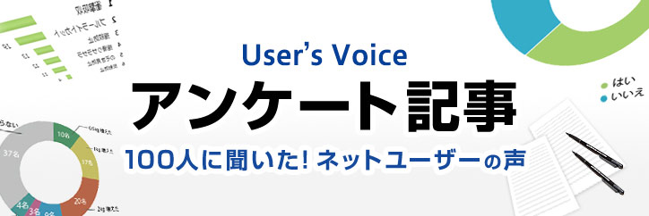 We asked -100 questionnaire articles! Voice of net user