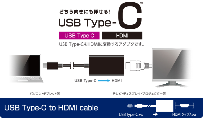 USB Type-C Video Converter adapter (HDMI) - AD-CHDMIBK