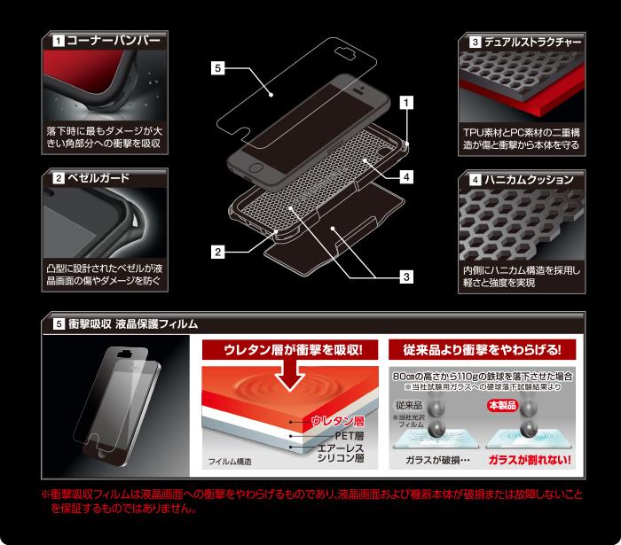 043cbd71c0 iPhone SE/5s/5用ZERO SHOCKケース(ブルー) - PS-A12ZEROBU