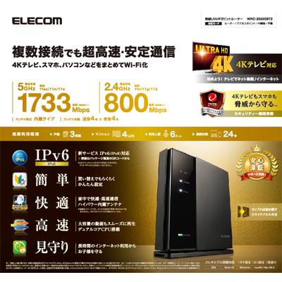11ac 1300+450Mbps wireless LAN gigabit router WRC-1750GSV