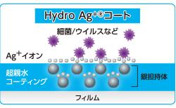 Hydro Ag+®コート