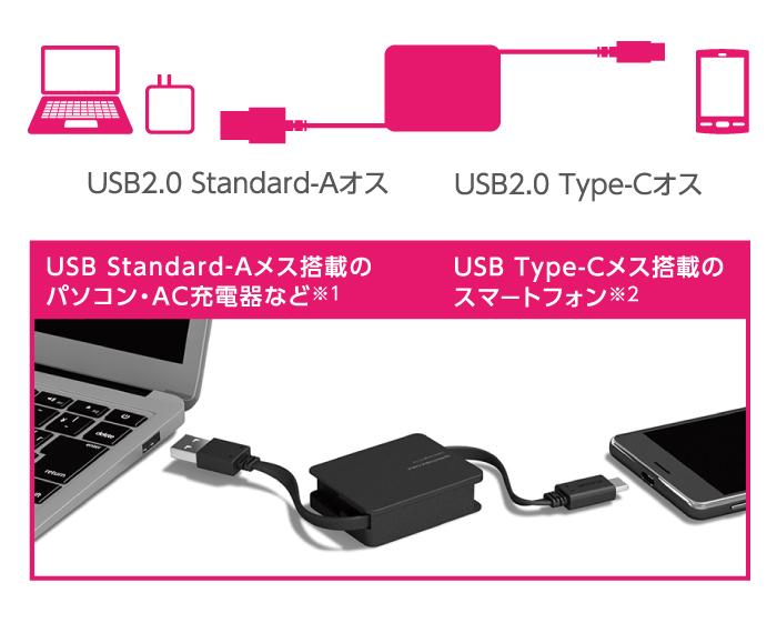 USB Type-C機器からスマホ・タブレットに充電・データ転送できるUSB2.0ケーブル