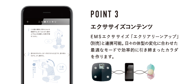 POINT2 エクササイズコンテンツ